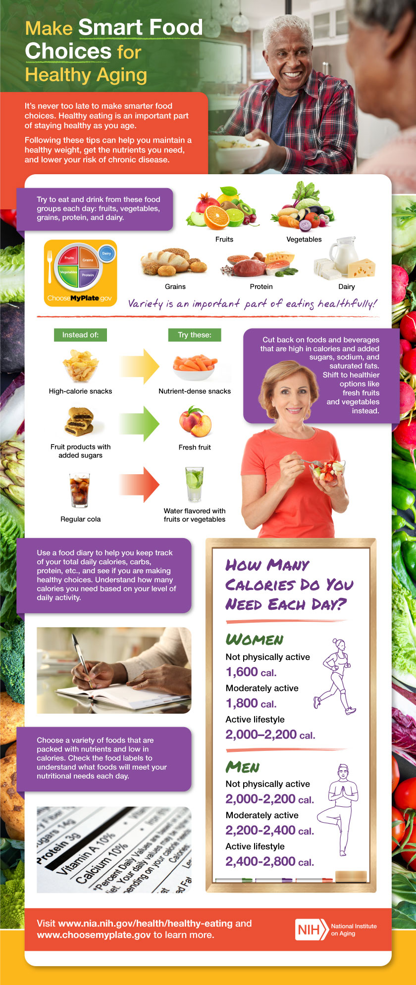 Healthy Eating Tips Infographic by National Institute on Aging